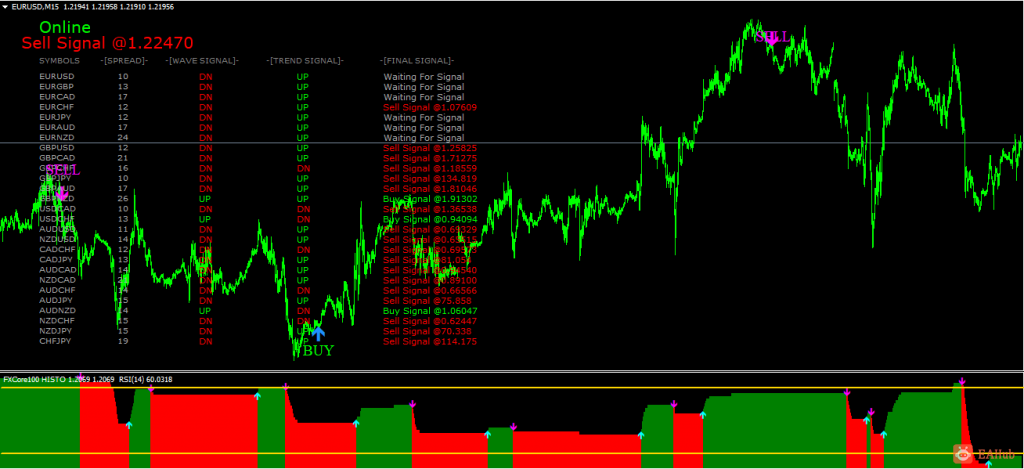 FXcore-indicator-for-free-download-ForexCracked.com_-1024x469.png