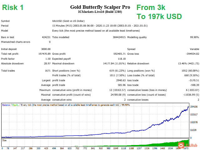 Gold-Butterfly-Scalper-Pro-EA-for-free-download-forexcracked.com_.png