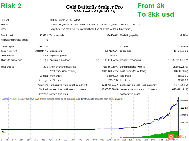 Gold-Butterfly-Scalper-Pro-for-free-download-forexcracked.com_.png
