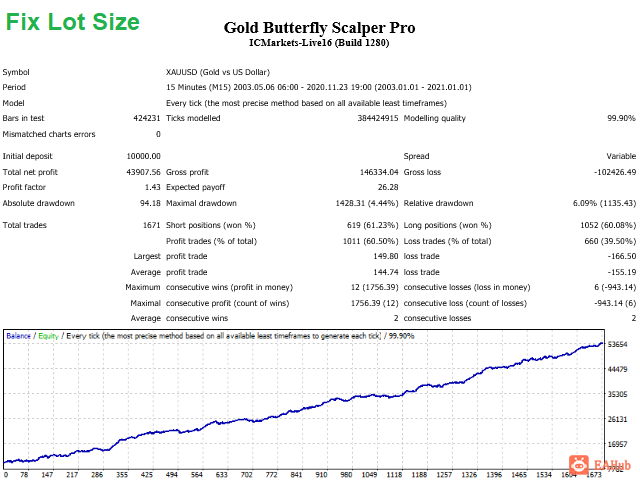 Gold-Butterfly-Scalper-for-free-download-forexcracked.com_.png