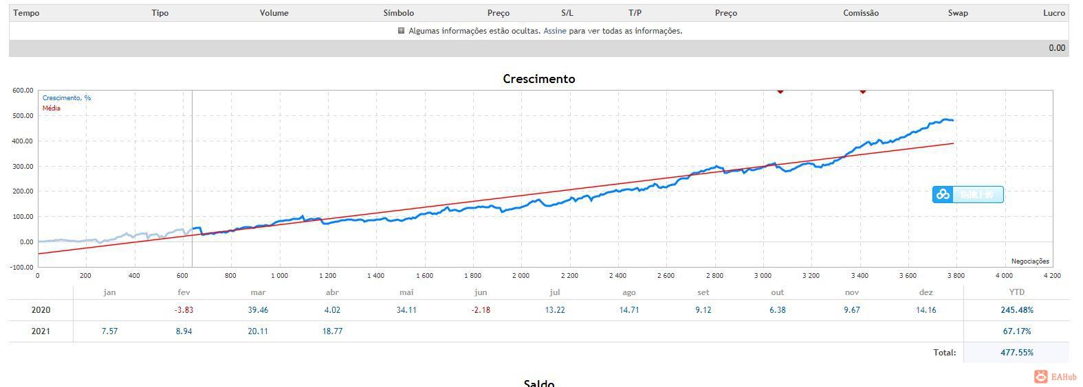 一掌金ea测评:R Factor EA(值得实盘) - EAHub外汇EA智能交易社区